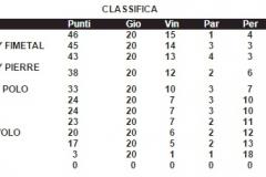 class 2014-15 c5